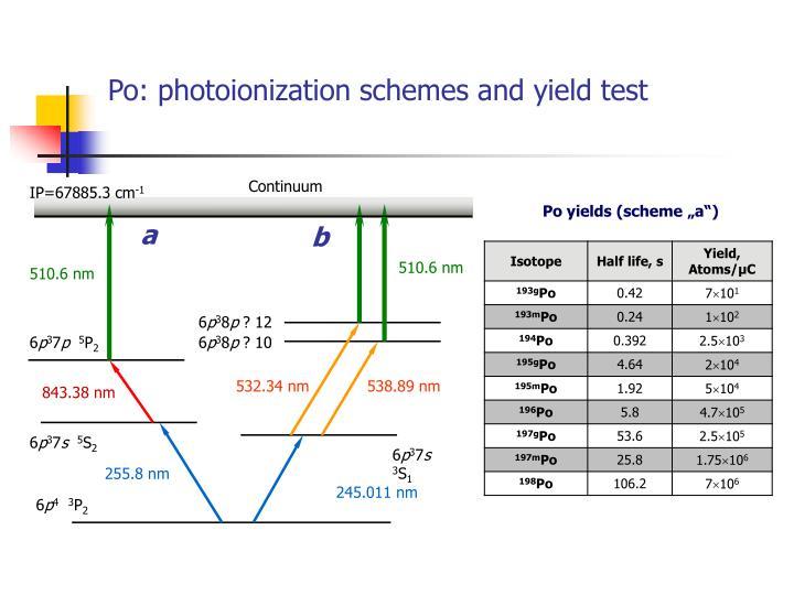 Po: photoionization schemes and yield test