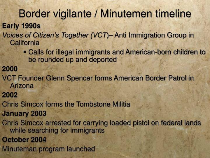 Border vigilante / Minutemen timeline