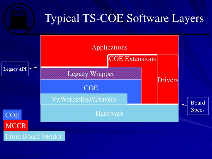 Typical TS-COE Software Layers