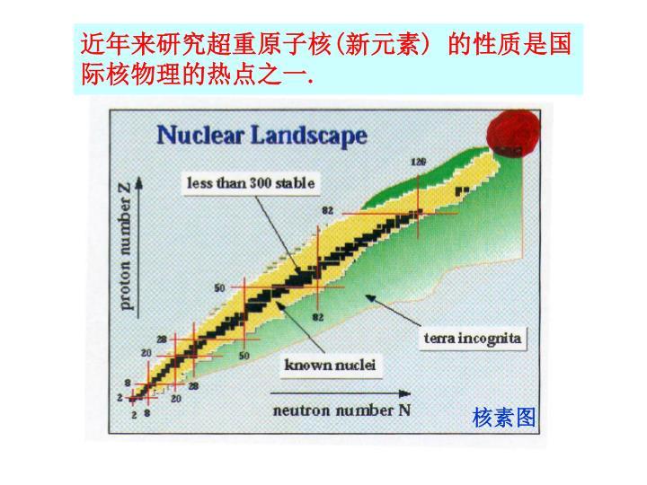近年来研究超重原子核