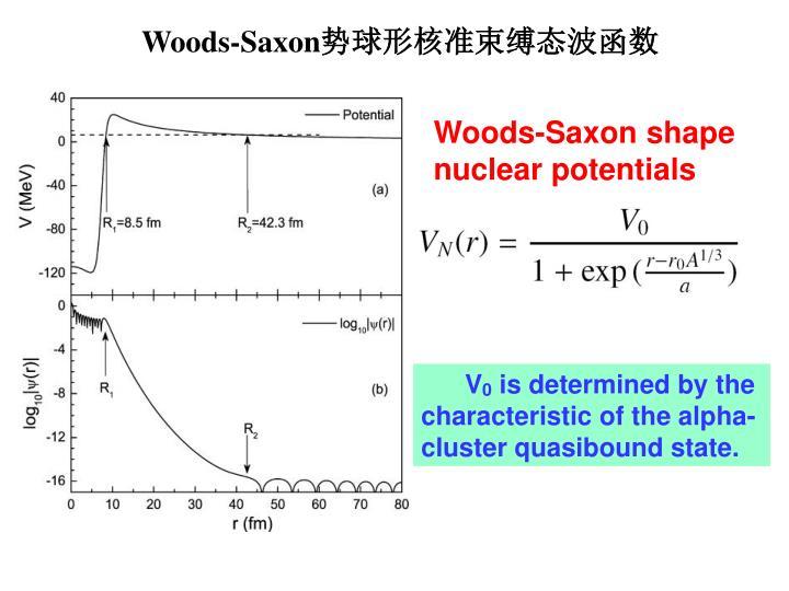 Woods-Saxon