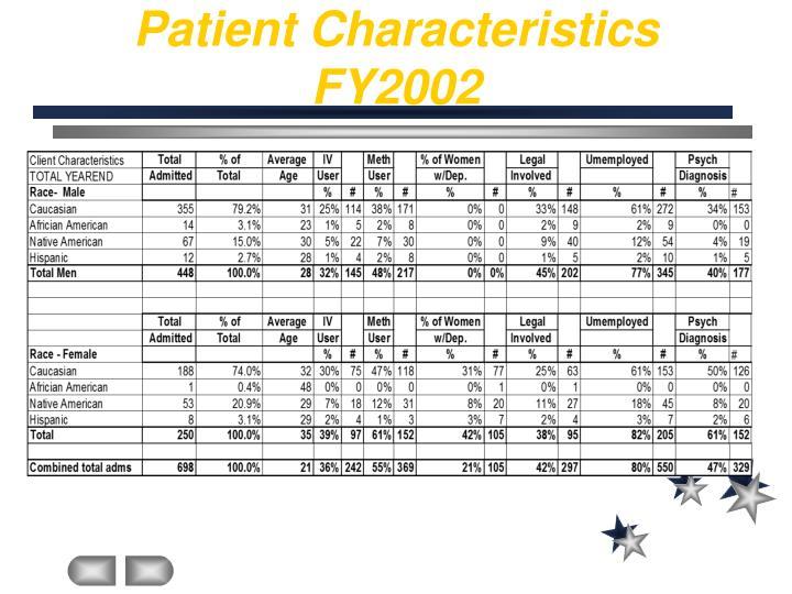 Patient Characteristics FY2002