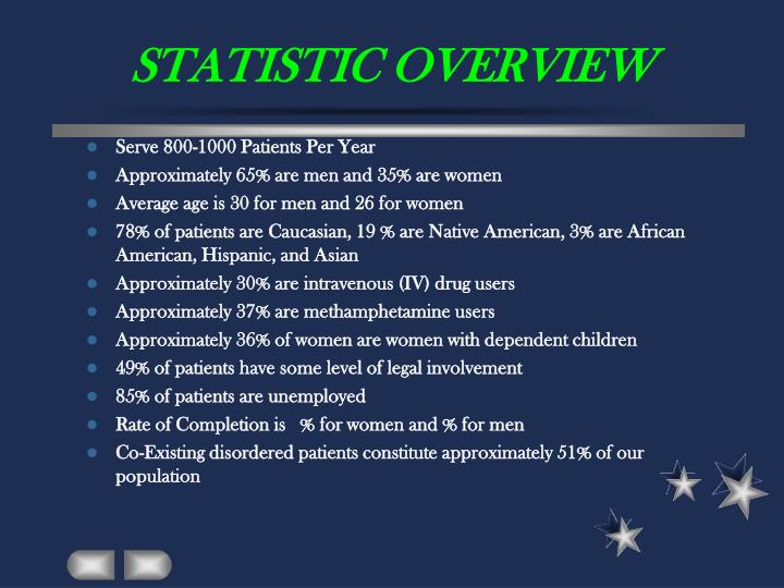 STATISTIC OVERVIEW