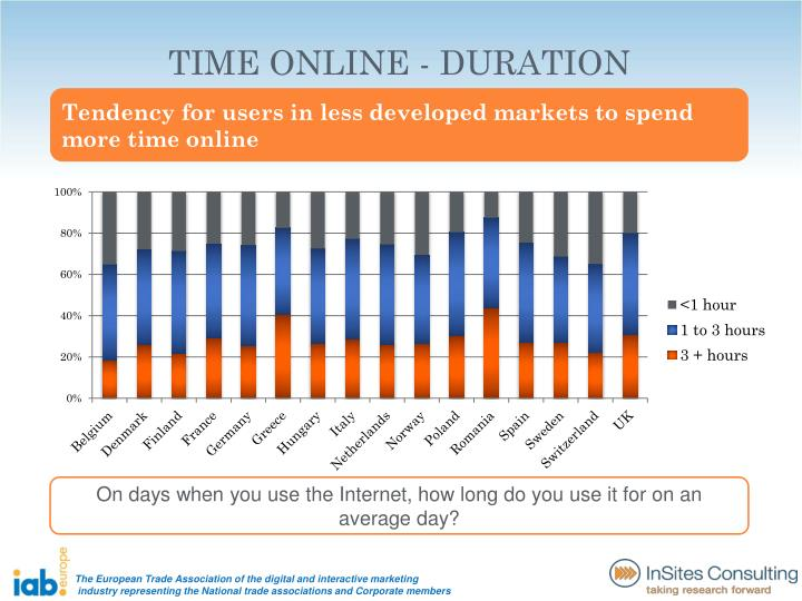 TIME ONLINE - DURATION