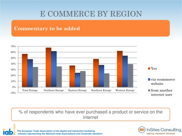E COMMERCE BY REGION