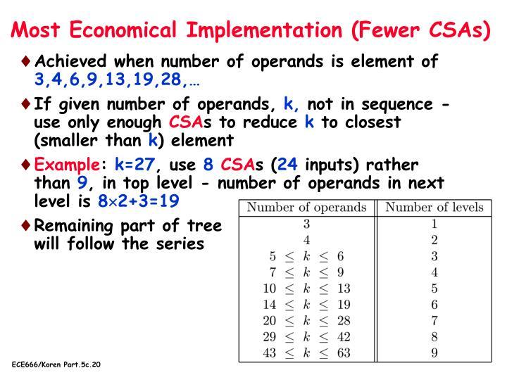 Most Economical Implementation (Fewer CSAs)