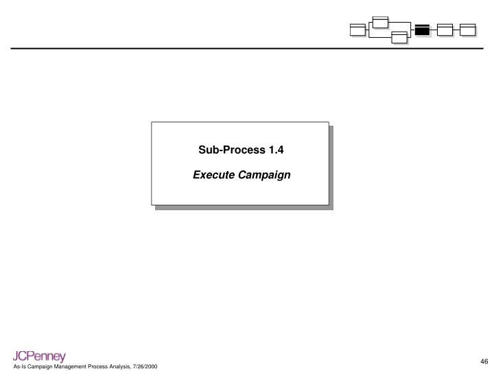 Sub-Process 1.4