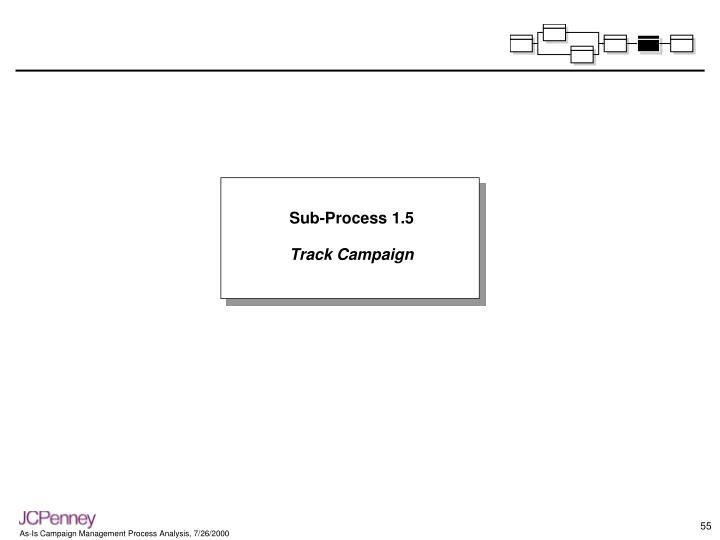 Sub-Process 1.5