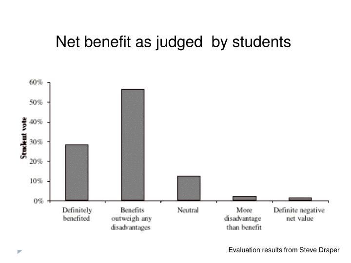 Net benefit as judged  by students