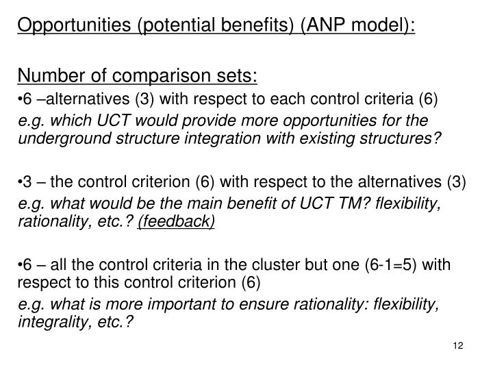 Opportunities (potential benefits) (ANP model):