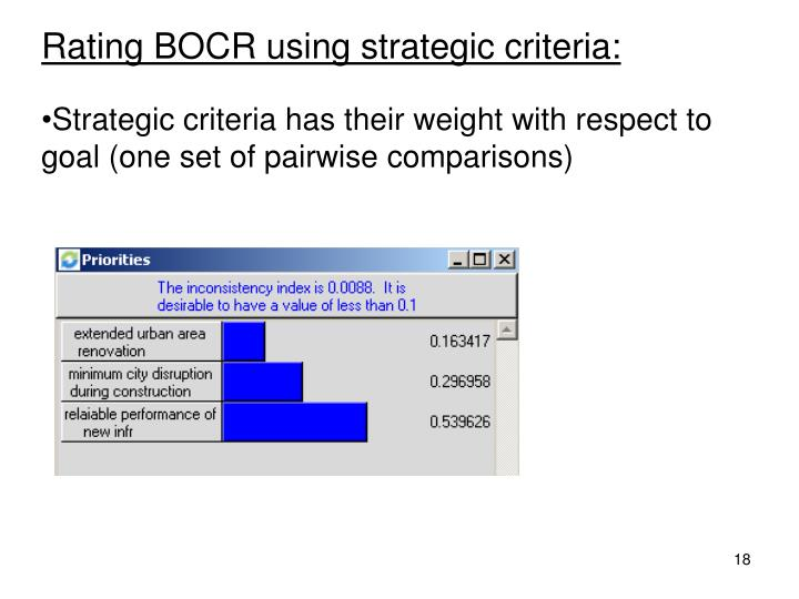 Rating BOCR using strategic criteria:
