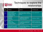 techniques to explore the relationships