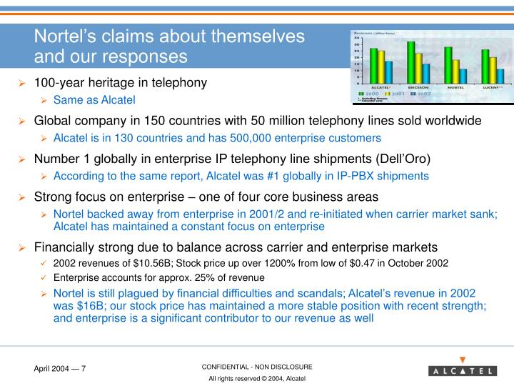 Nortel's claims about themselves