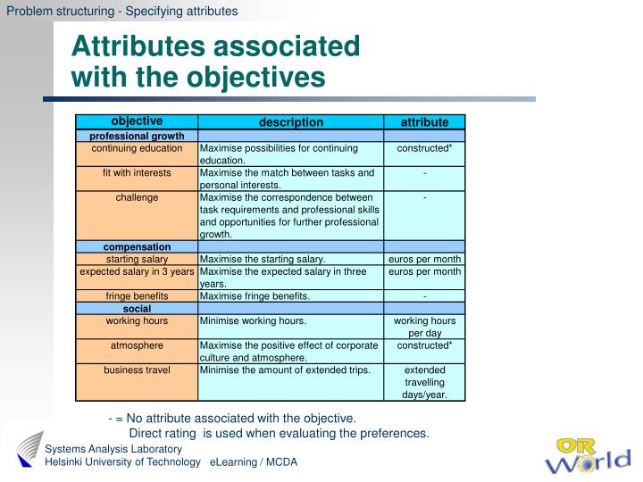 Problem structuring - Specifying attributes