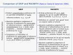 comparison of grip and macbeth bana e costa vansnick 1994