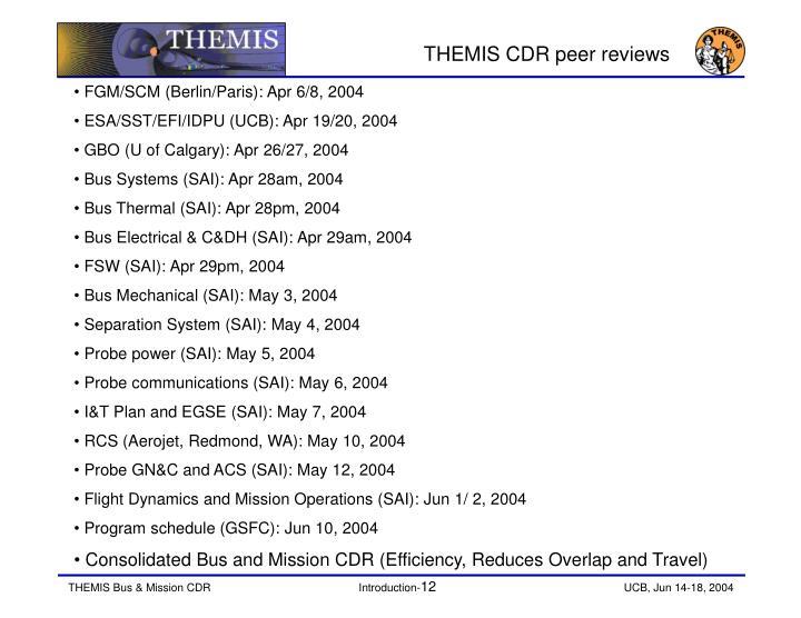 THEMIS CDR peer reviews