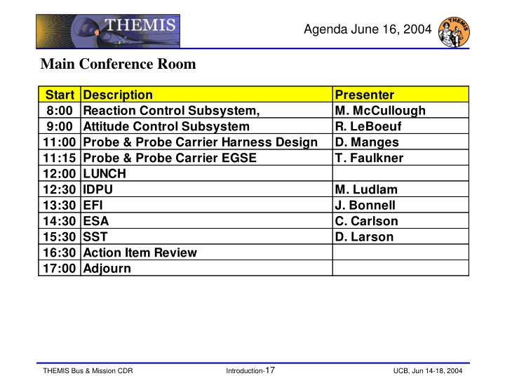 Agenda June 16, 2004