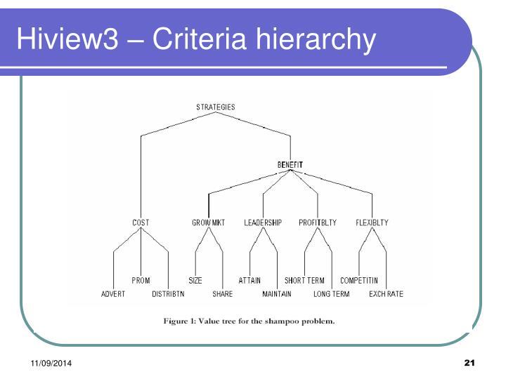 Hiview3 – Criteria hierarchy