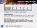 president s fy06 budget