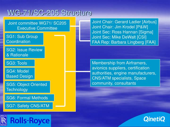 WG-71/SC-205 Structure