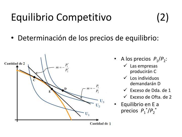 Equilibrio Competitivo(2)