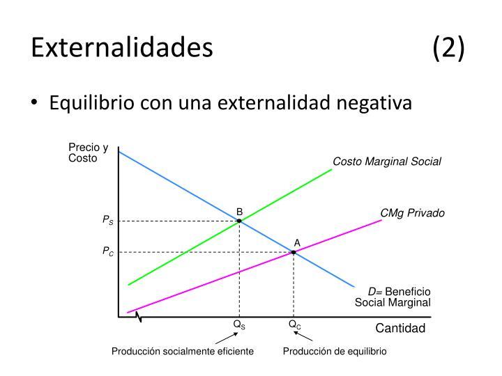 Externalidades(2)