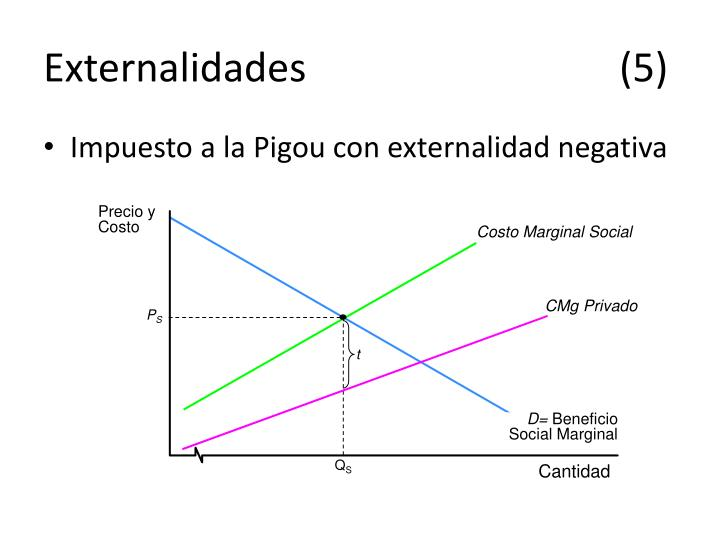 Externalidades(5)