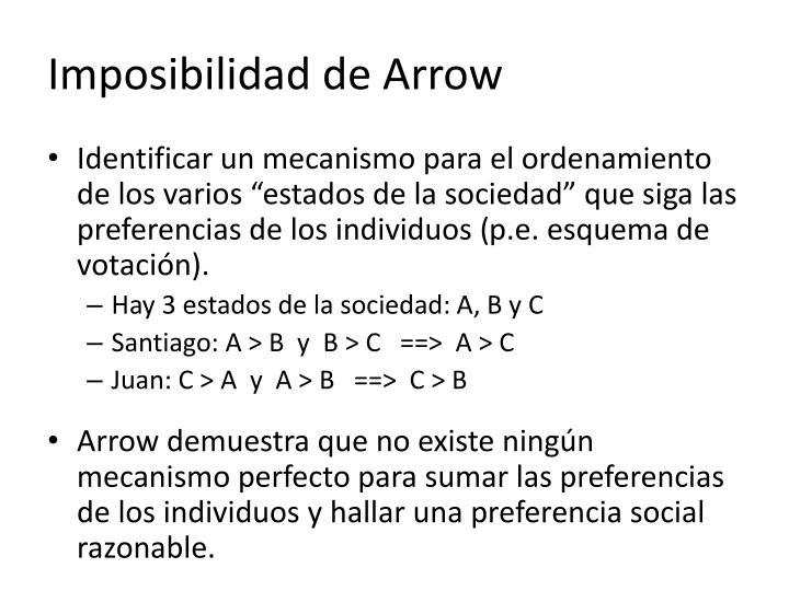 Imposibilidad de Arrow