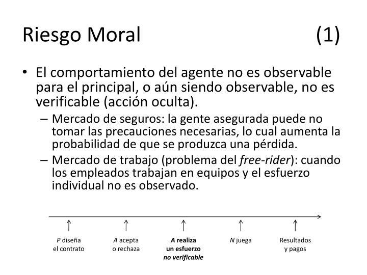 Riesgo Moral(1)