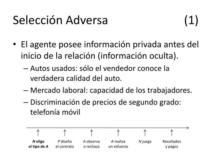 Selección Adversa(1)