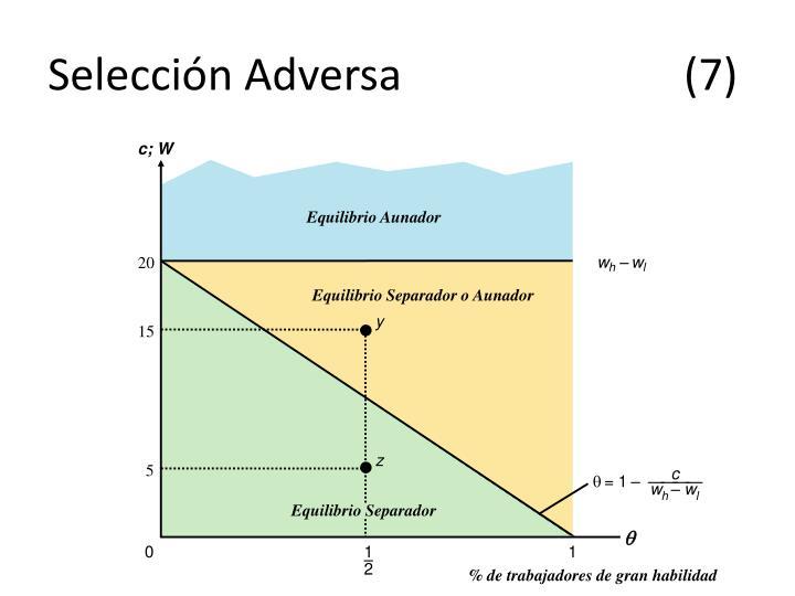 Selección Adversa(7)