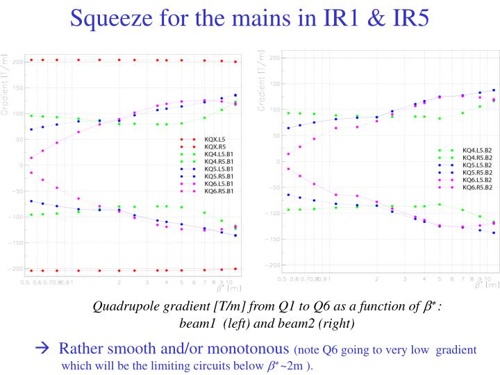 Squeeze for the mains in ir1 ir5