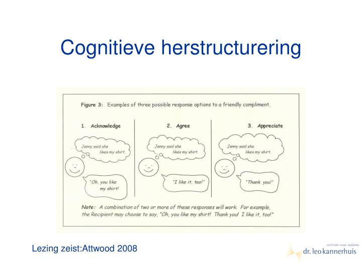 Cognitieve herstructurering