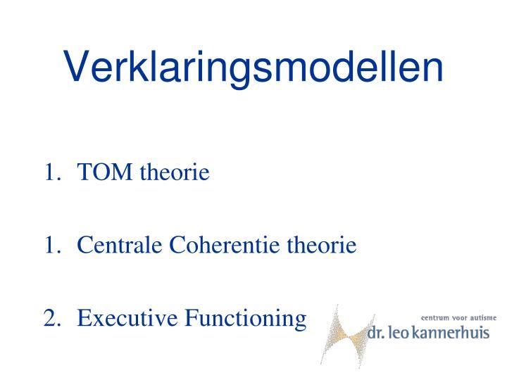 Verklaringsmodellen