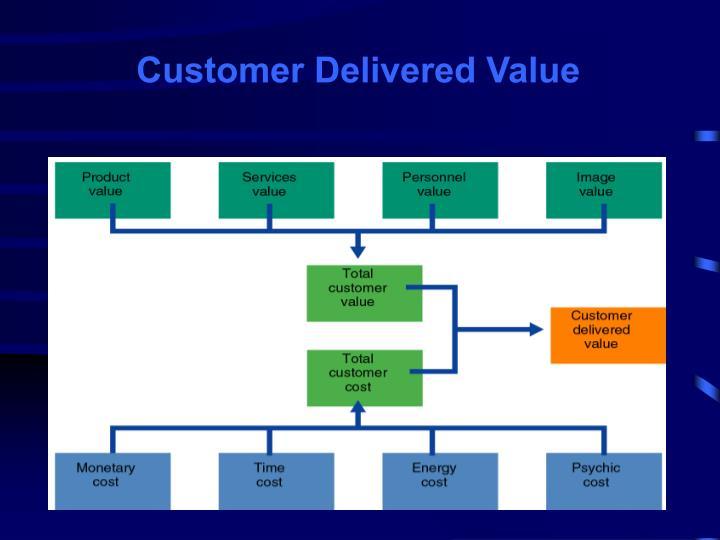Customer Delivered Value