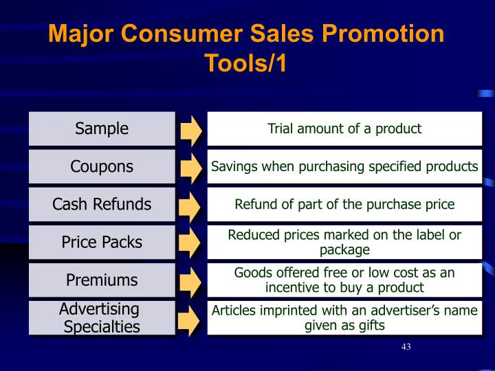 Savings when purchasing specified products