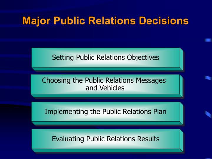 Major Public Relations Decisions