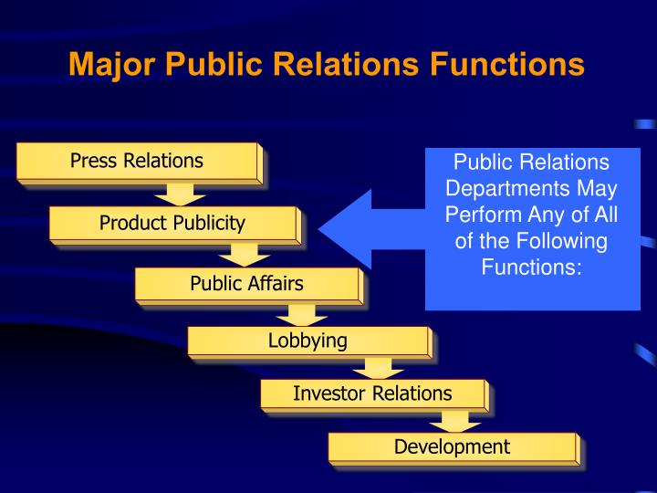 Public Relations Departments May Perform Any of All of the Following Functions: