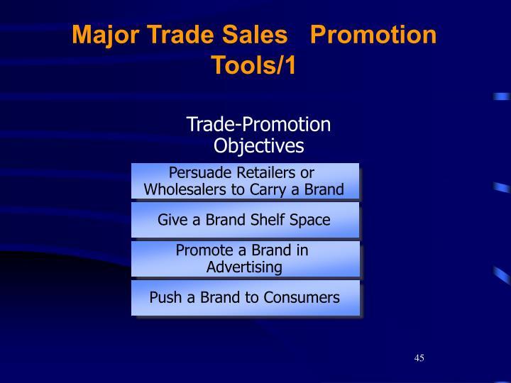 Persuade Retailers or