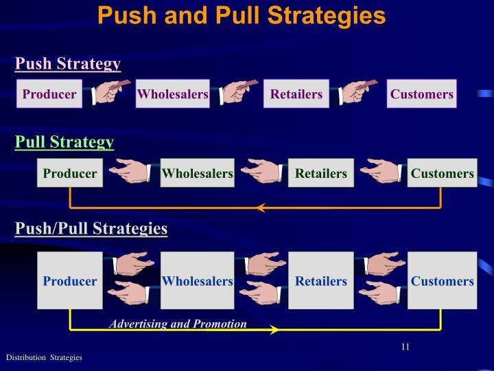 Push and Pull Strategies