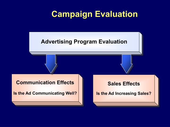 Sales Effects