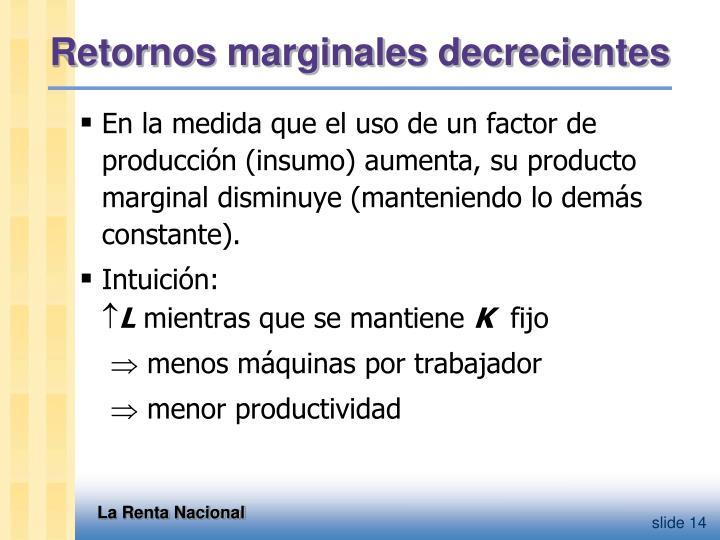 Retornos marginales decrecientes