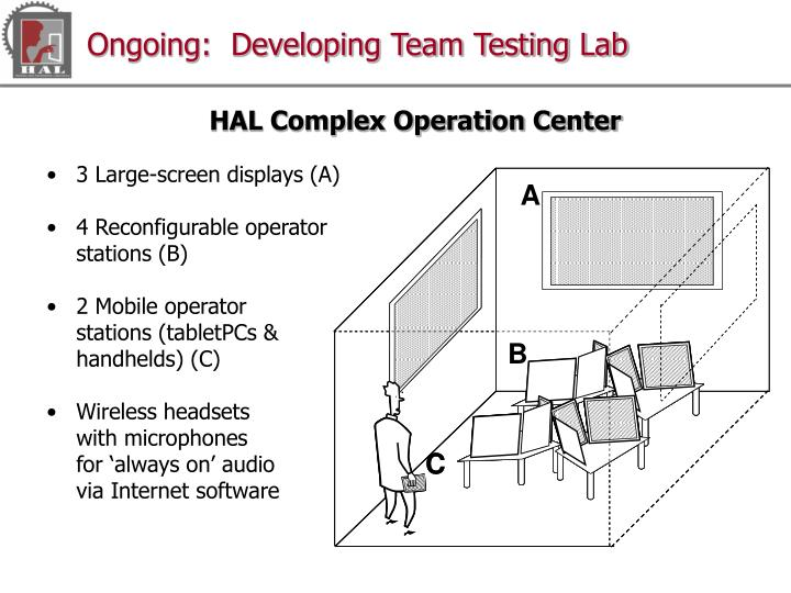 Ongoing:  Developing Team Testing Lab