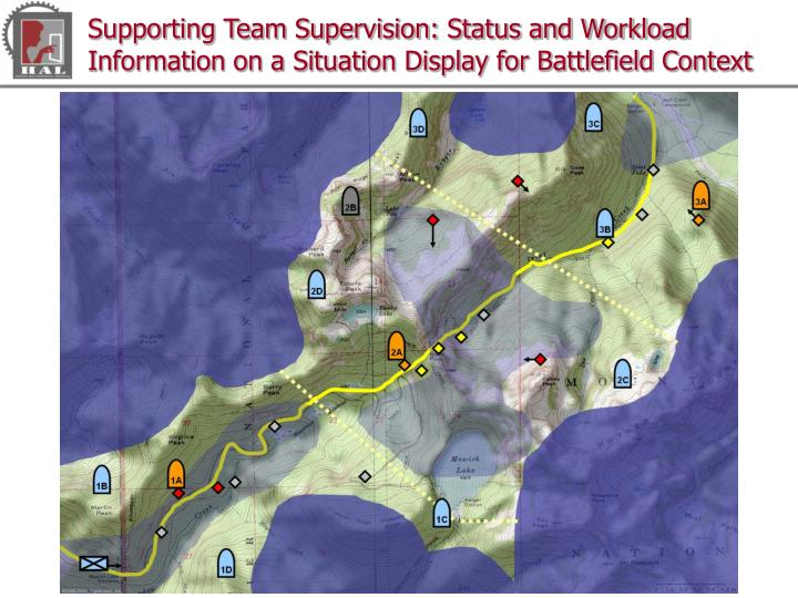 Supporting Team Supervision: Status and Workload Information on a Situation Display for Battlefield Context