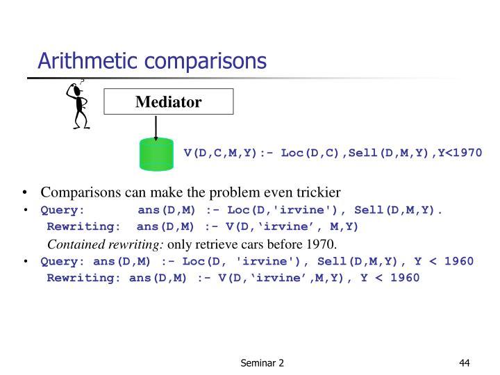 Arithmetic comparisons