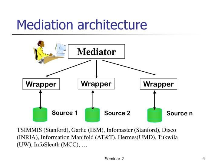 Mediation architecture