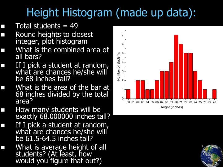 Height histogram made up data
