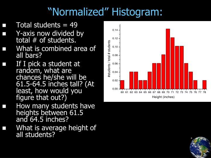 """Normalized"" Histogram:"
