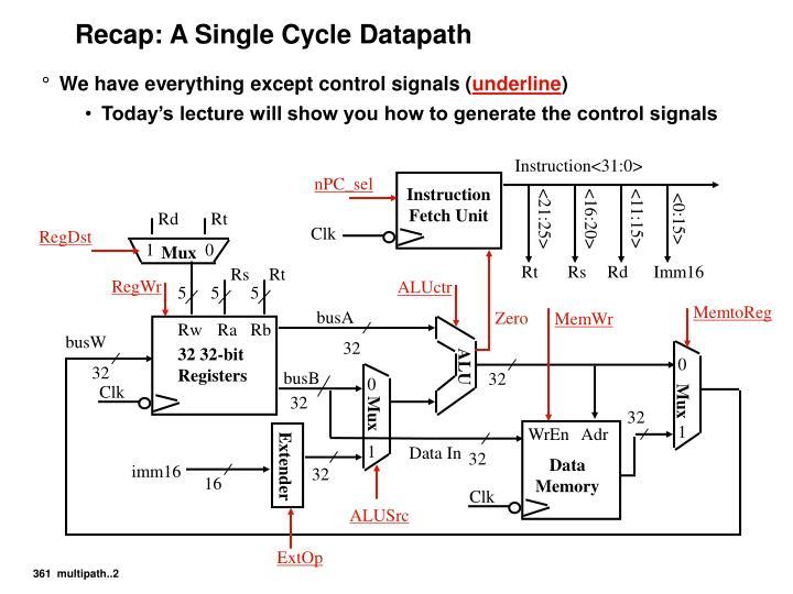 Recap a single cycle datapath