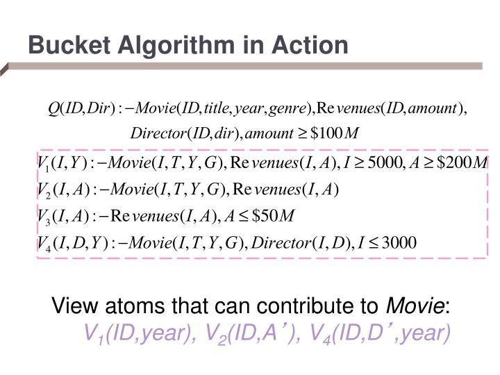 Bucket Algorithm in Action